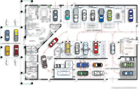 Auto Shop Floor Plan Garage Floor Plans Automotive Shops Car Shop