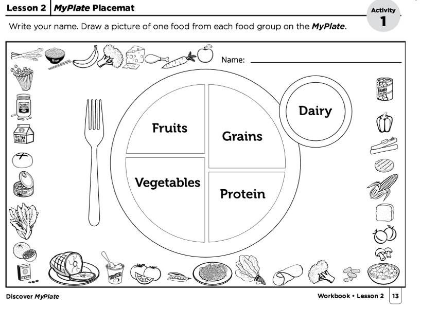 Create a MyPlate placemat wkids as a reminder to eat foods from