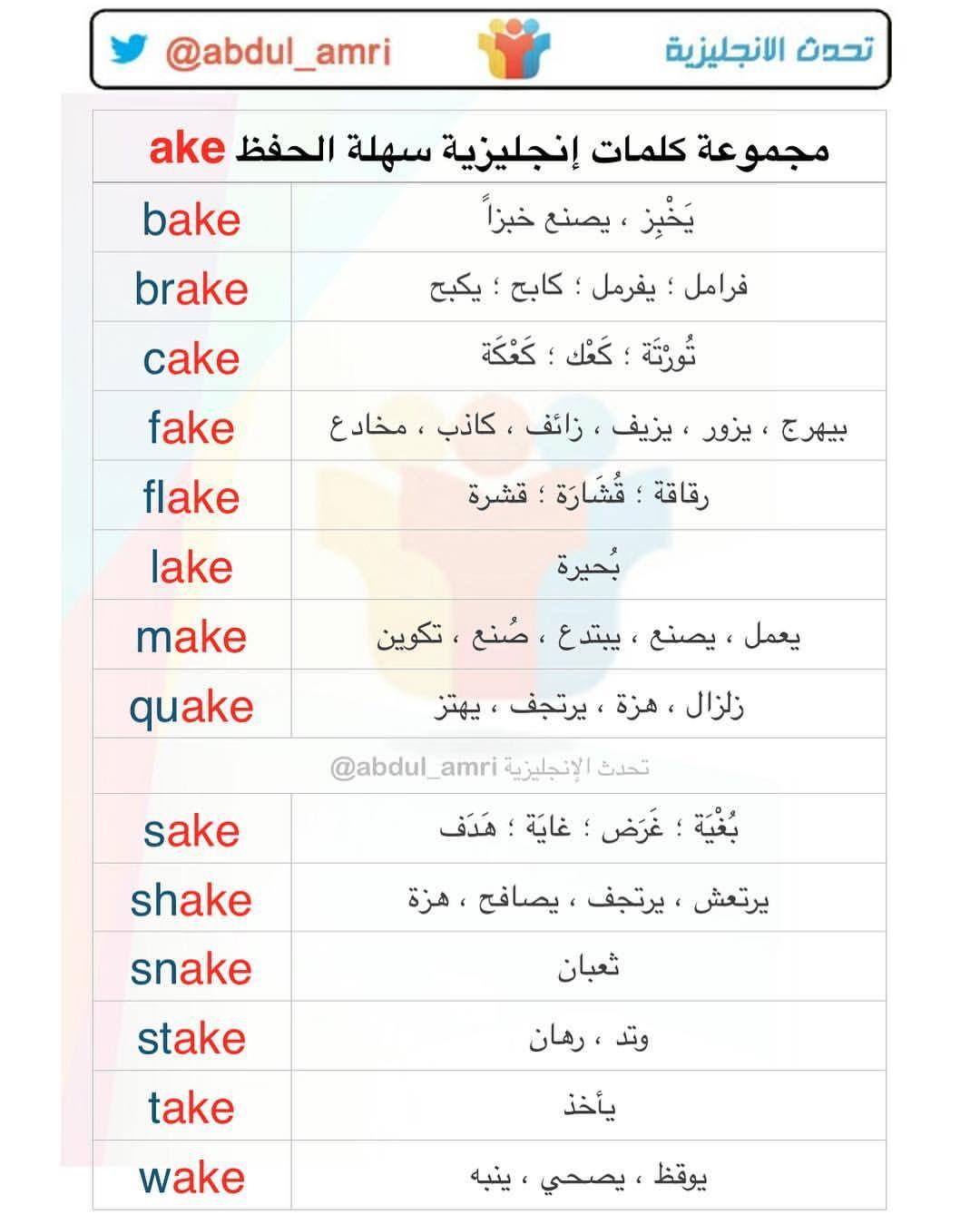 Pin By Lamya On تعلم الانجليزية للمبتدئين Learn Arabic Language English Language Teaching English Words