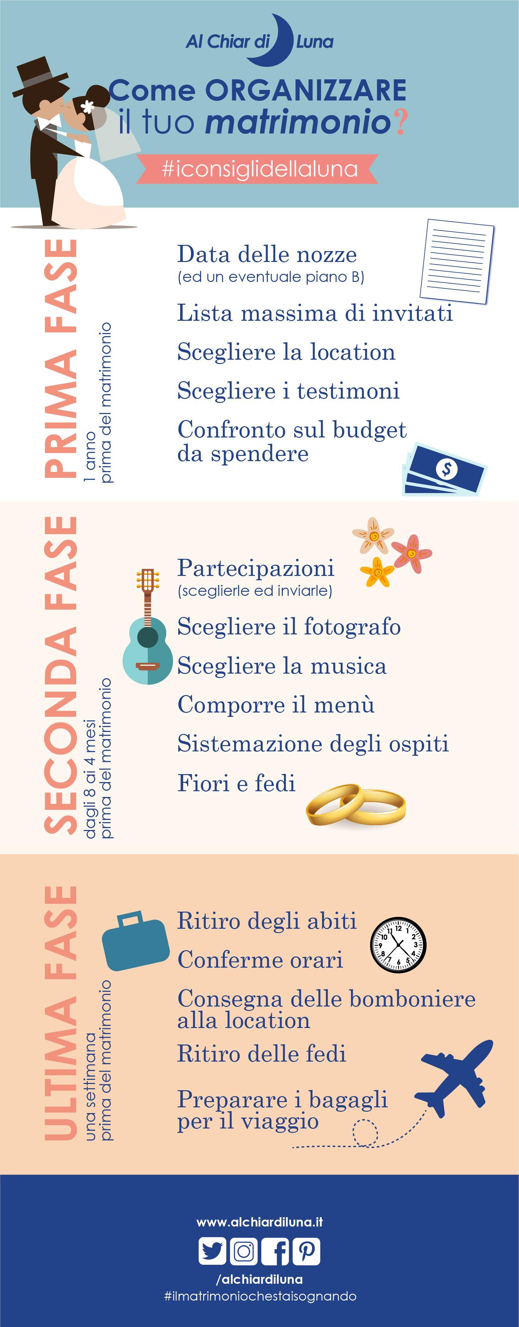 Iconsiglidellaluna Le Fasi Per Organizzare Un Matrimonio Perfetto Facciamo Un Veloce Ripasso In Matrimonio Matrimonio Informale Pianificazione Matrimoni