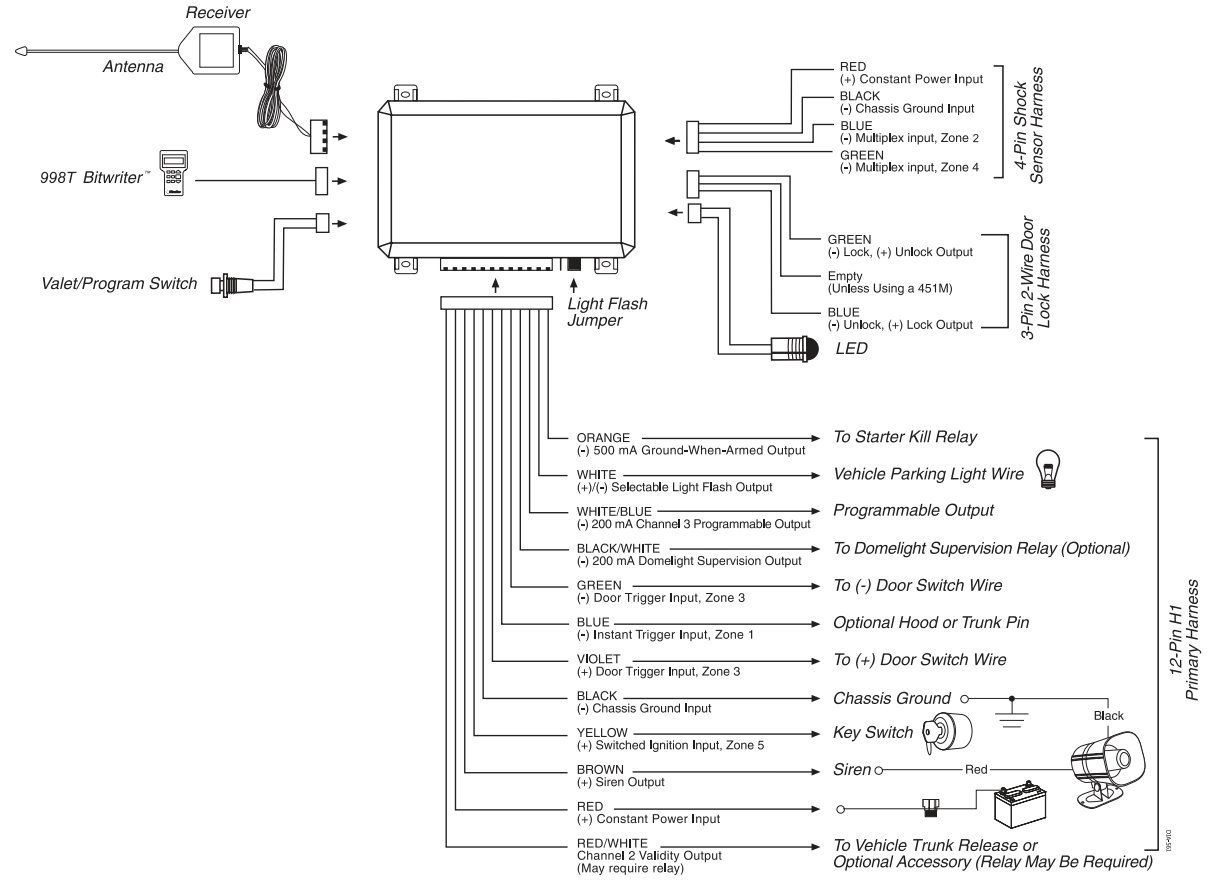 viper remote wiring diagram wiring diagram schematic [ 1211 x 891 Pixel ]