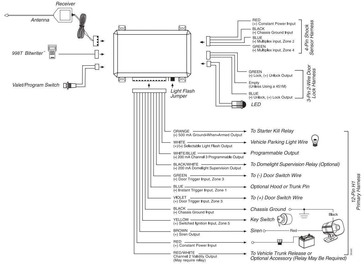 Wiring Diagram For Car Alarm System   Ford F550 Wiring Diagram Alarm      Wiring Diagram