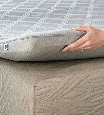 It Can Be Added To Any Mattress And Controls