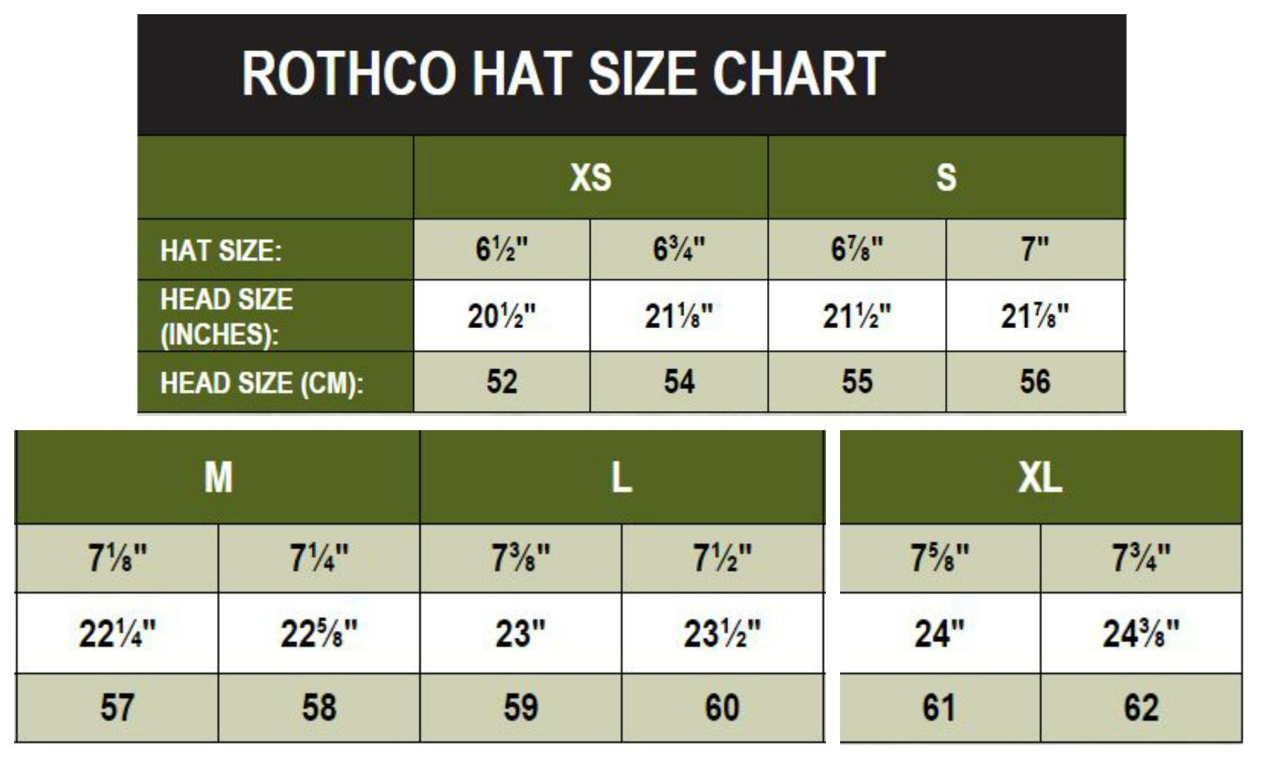 Account Under Maintenance Hat Size Chart Rothco Size Chart