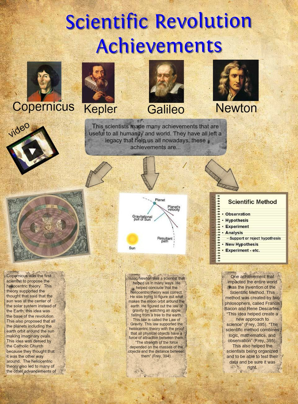 the scientific revolution The scientific revolution resulted from a monumental series of discoveries, especially those in astronomy and related fields, in the 16th and 17th centuries.