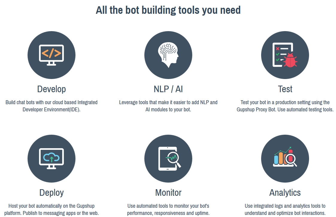 Top 30 Best Chatbot Frameworks To Build Powerful Ai Bots Chatbot Energy Technology Cloud Computing
