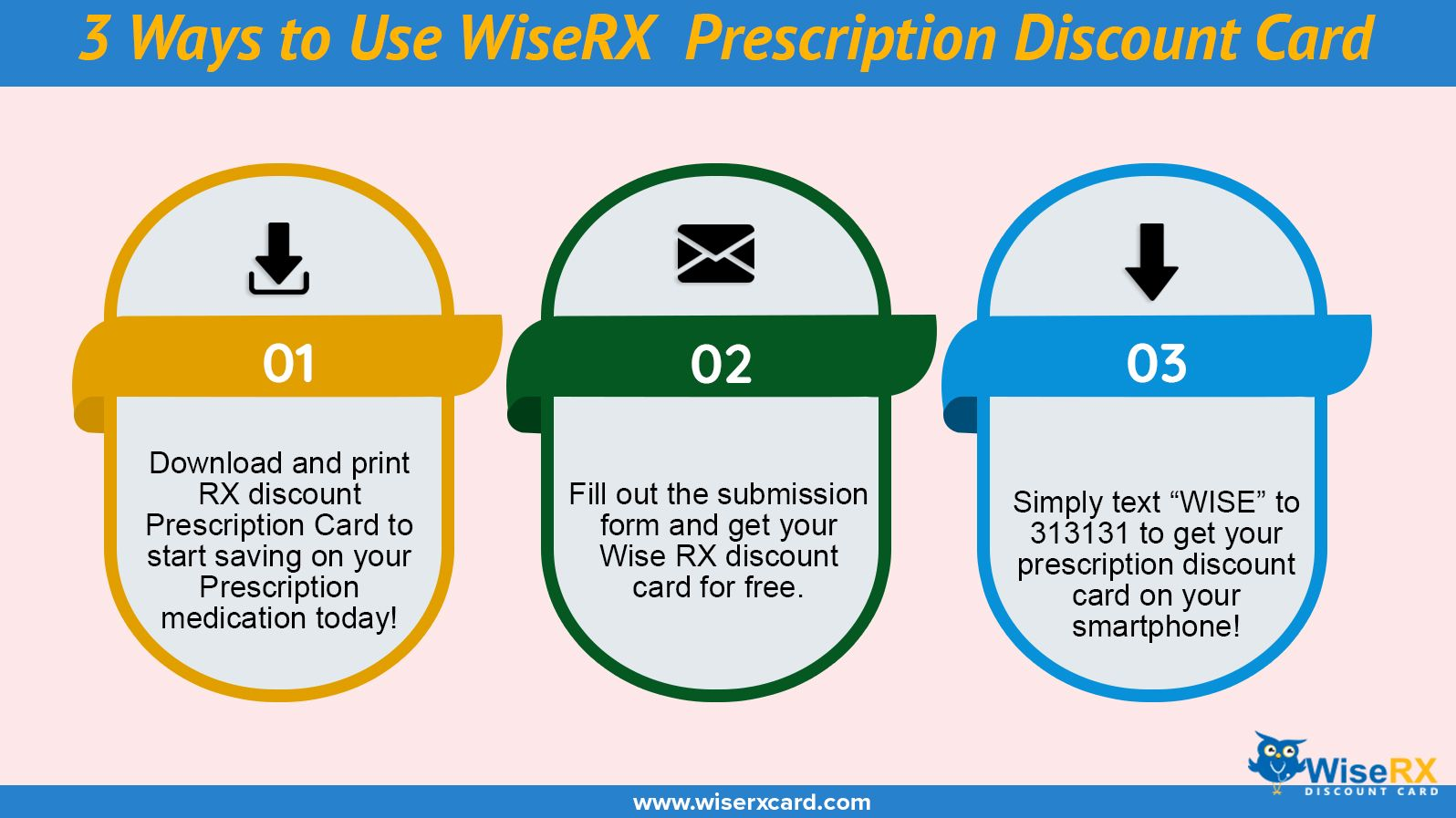 Download the free rx discount card cards medical