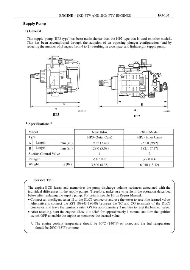 Engine 1kd Ftv And 2kd Ftv Engines Eg 137 Supply Pump 1 General This Supply Pump Hp3 Type Has Been Made Shorter Than Engineering How To Make Shorts Toyota