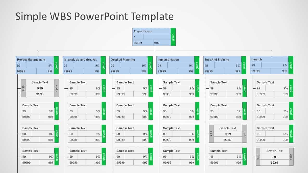 Project Management Wbs Template Excel In 2020 Agile Project Management Templates Excel Templates Project Management Project Management Templates