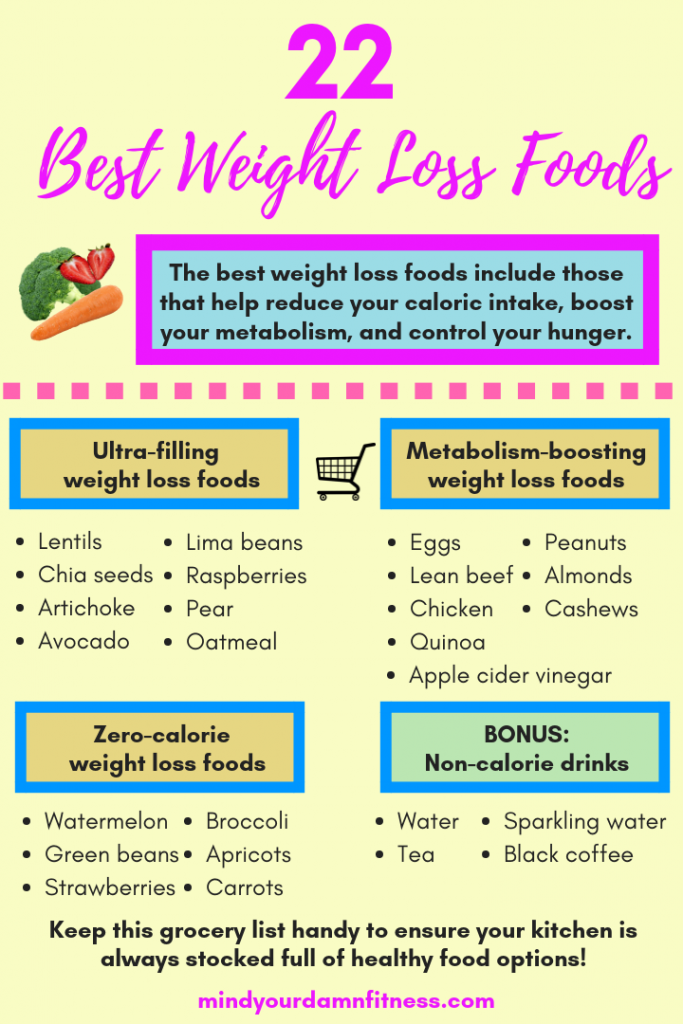 Fast weight loss tips and tricks #weightlosshelp <= | fastest and safest way to lose weight#lifestyle #lowcarb #goals