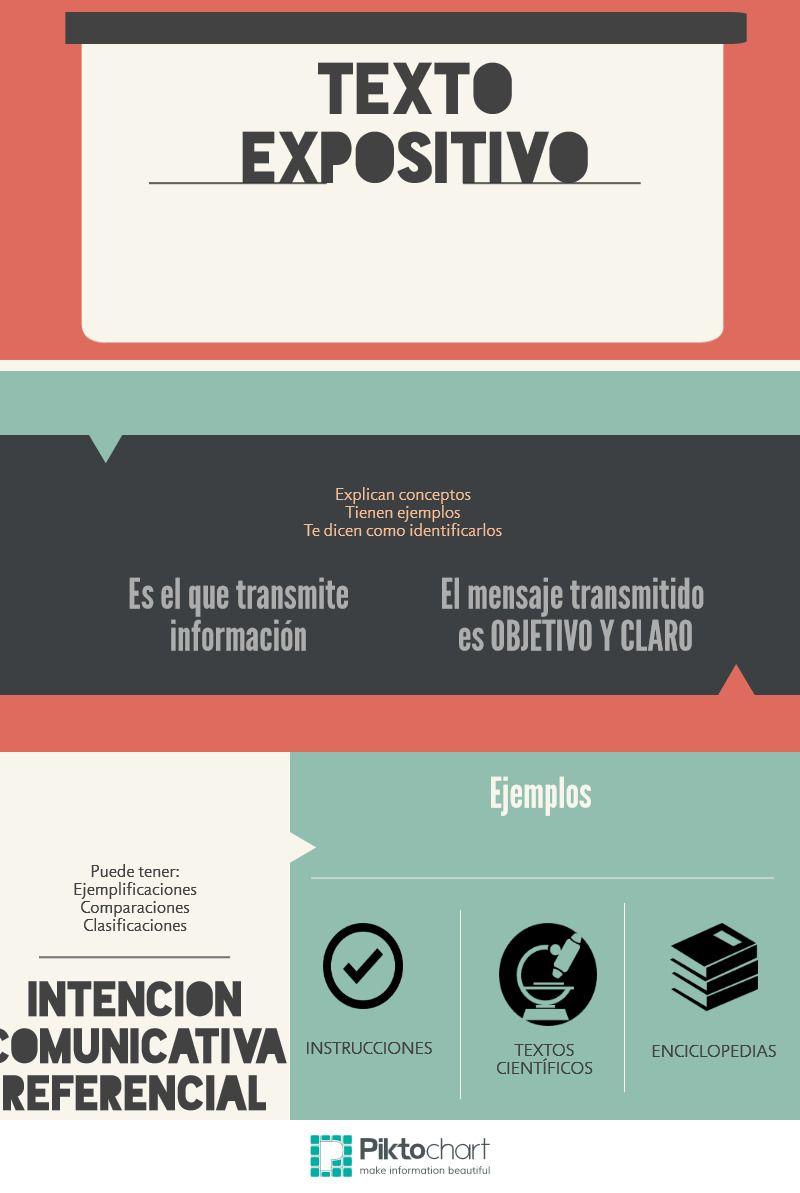 Texto Expositivo Lengua Y Literatura Redaccion Textos
