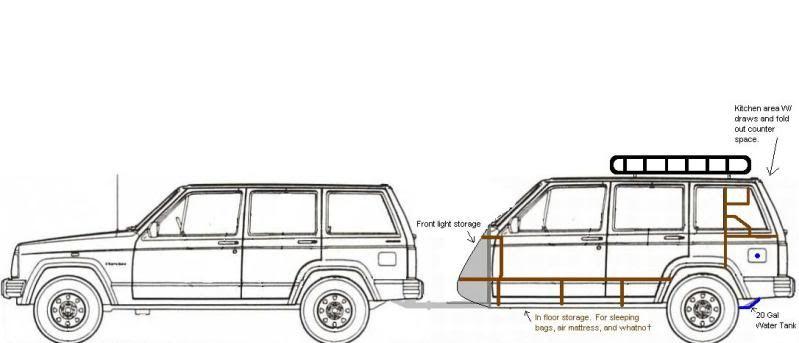 making a jeep  xj  into a camper    i call it a jeper