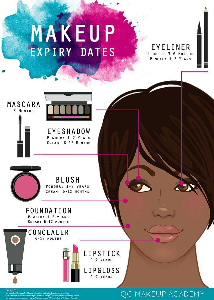 Idea by Tasty Treat on Make Up Makeup academy, Makeup