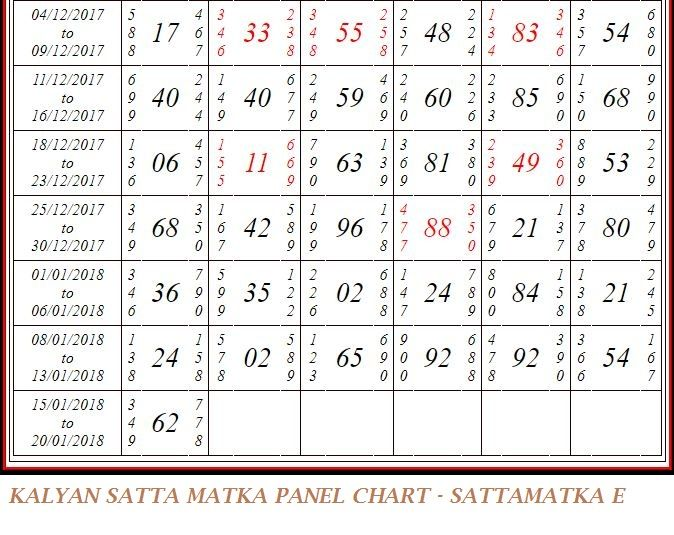 Pin By Sattamatkae On Sattamatkae Live Results Tips Online Chart