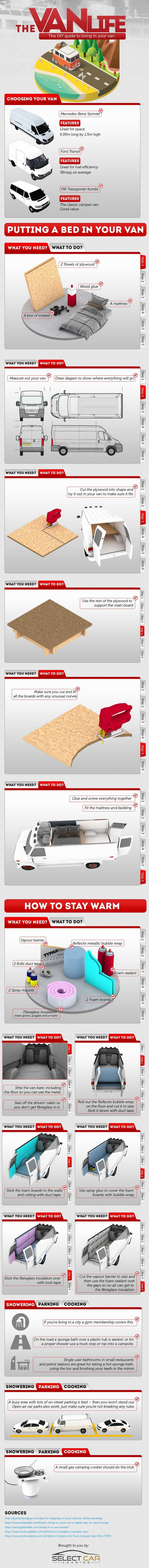Photo of The DIY Guide to Living in Your Van