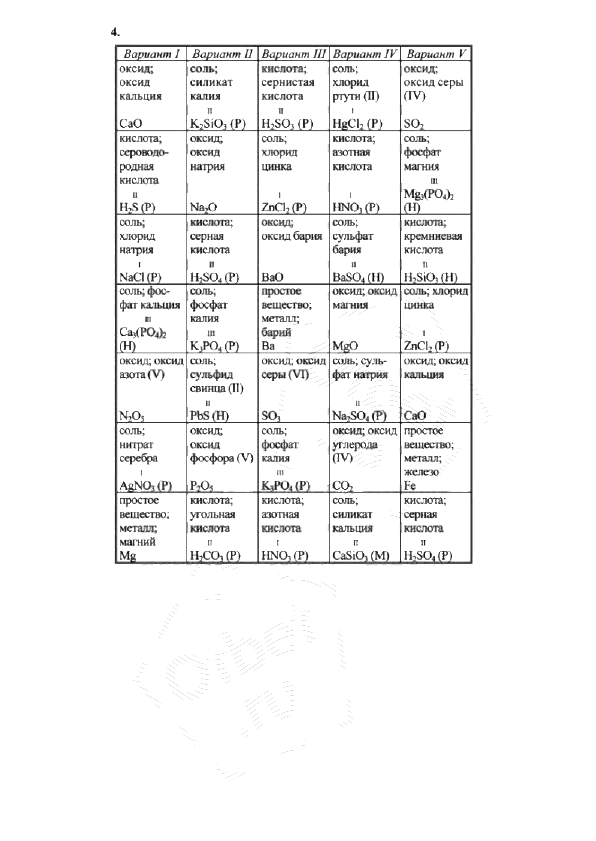 Гдз по химии 8 класс 7 упражнение кузнецова н. Е. , титова и. М.