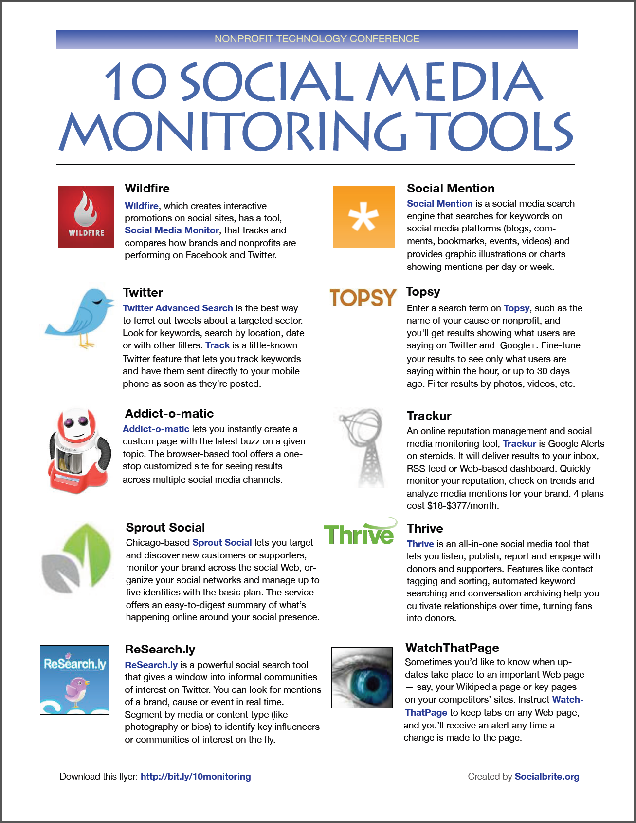 10 social media monitoring tools Social media packages