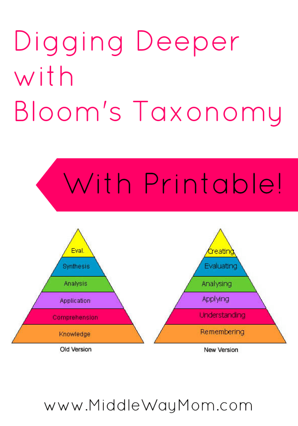 Bloom S Taxonomy Printable For Middle School And High