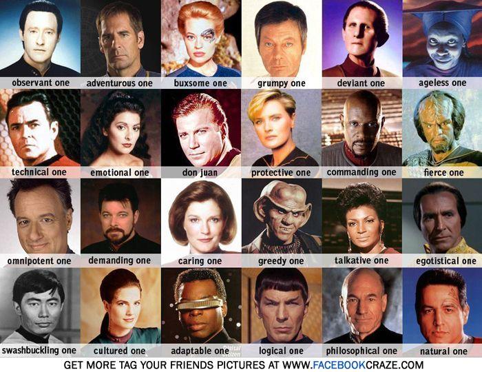 Star Trek Characters Tag Your Friends Facebook Tagging ...  Star Trek Chara...