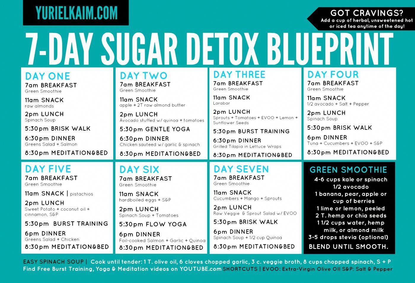Sugar Detox Plan: A 10-Step Blueprint for Quitting Sugar | Yuri Elkaim #sugardetoxplan
