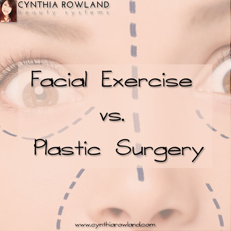 Exercise facial isometric with you