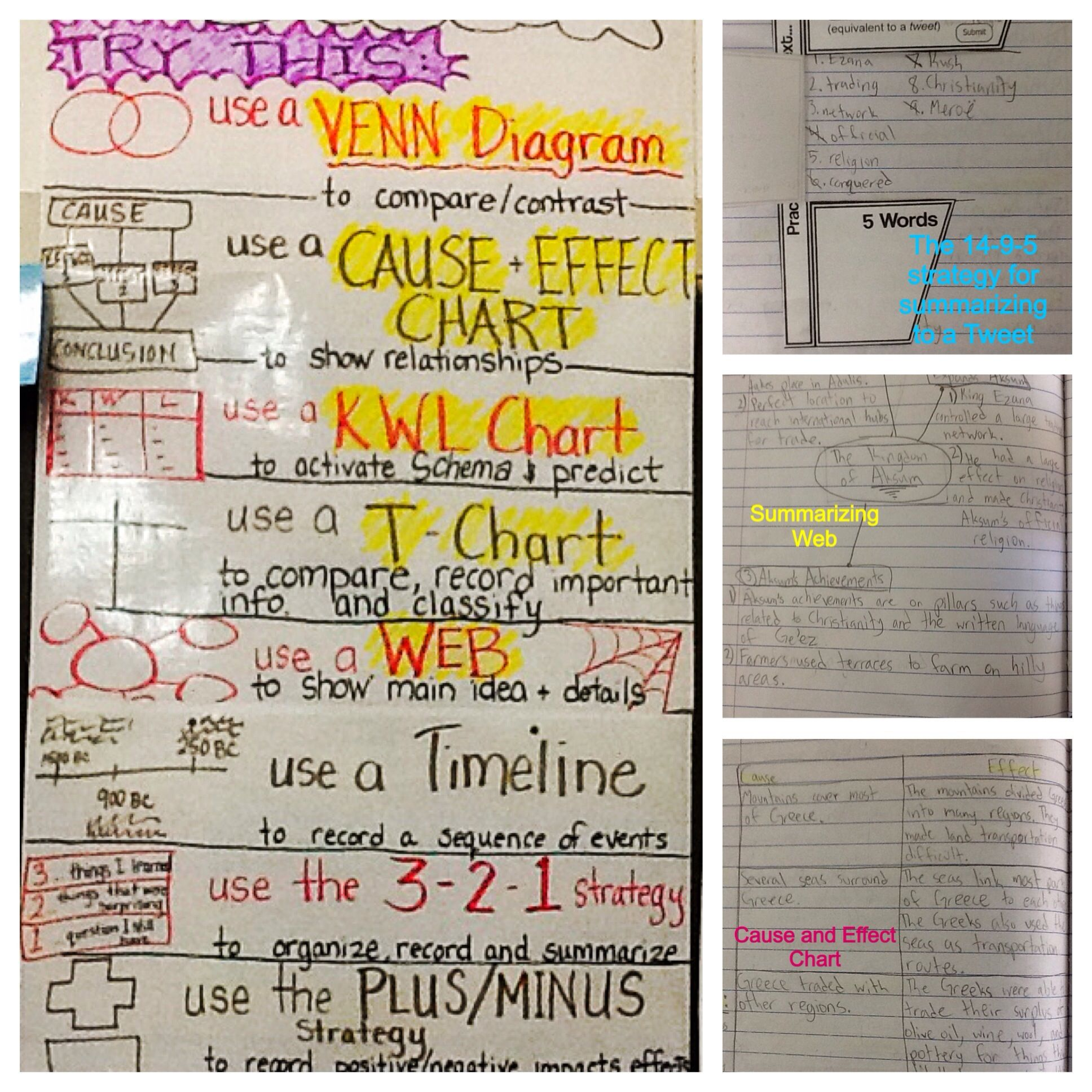 Photo Collage Of Interactive Notebook Stuff With Student