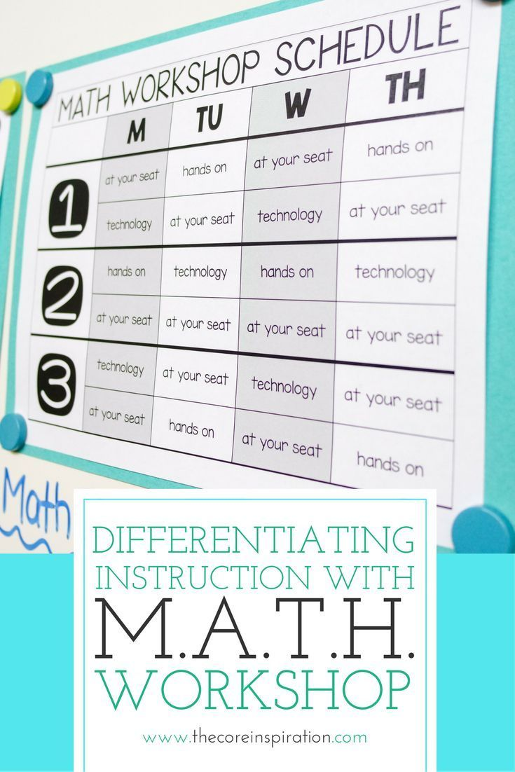 Math Instructional Framework Strategies Today Manual Guide Trends