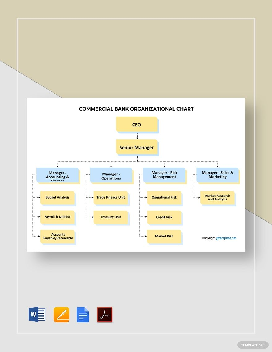 Free Commercial Bank Organizational Chart Template In 2020 Templates Organizational Chart Responsive Website Template