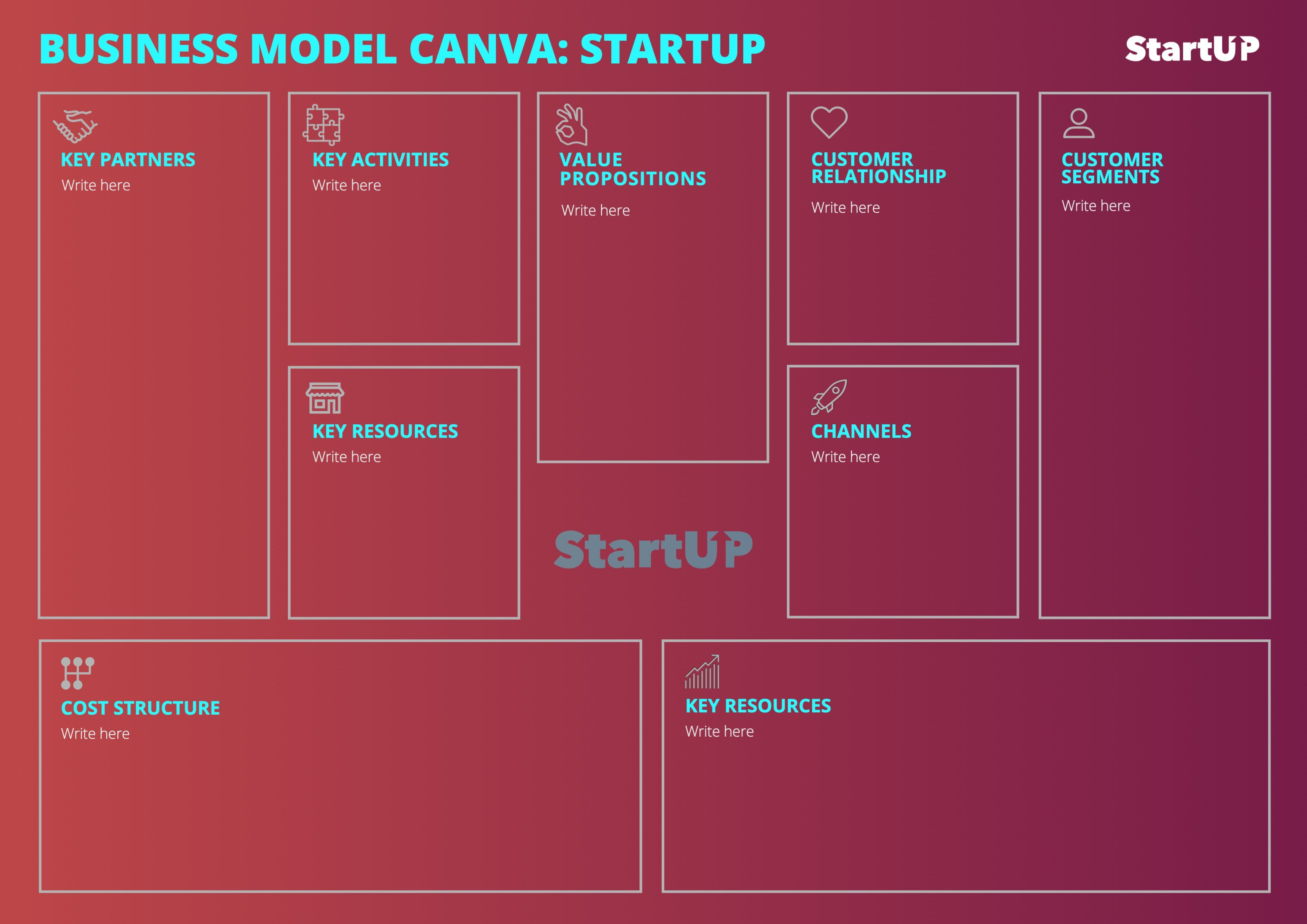 Editable Business Model Canvas Design In Pink And Blue Business Model Canvas Model Canvas Business Model Canvas Design Templates