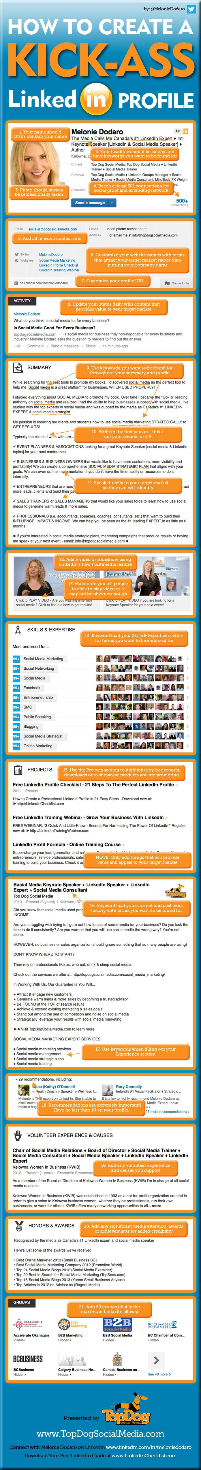 the ultimate linkedin profile makeover  infographic of the week
