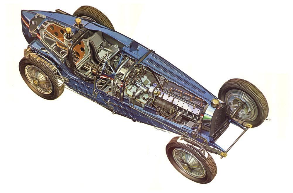 View Topic Bugatti Cutaway Drawings Bugatti Cars Bugatti Vintage Cars