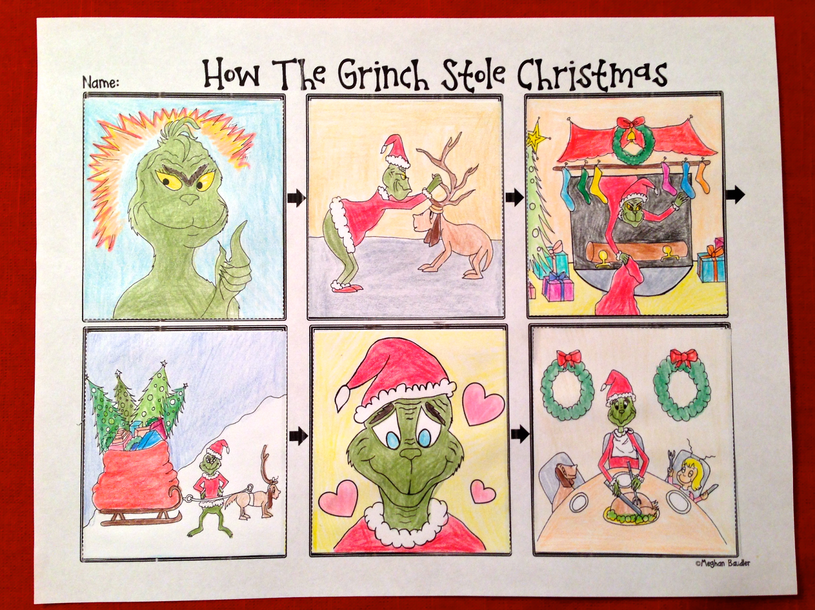Grinch Sequence Of Events