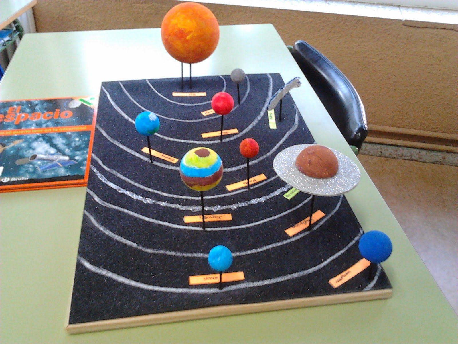 Pinto Dibujos Niños Del Planeta Para Colorear: Fichas Para Trabajar El Sistema Solar Con Niños De