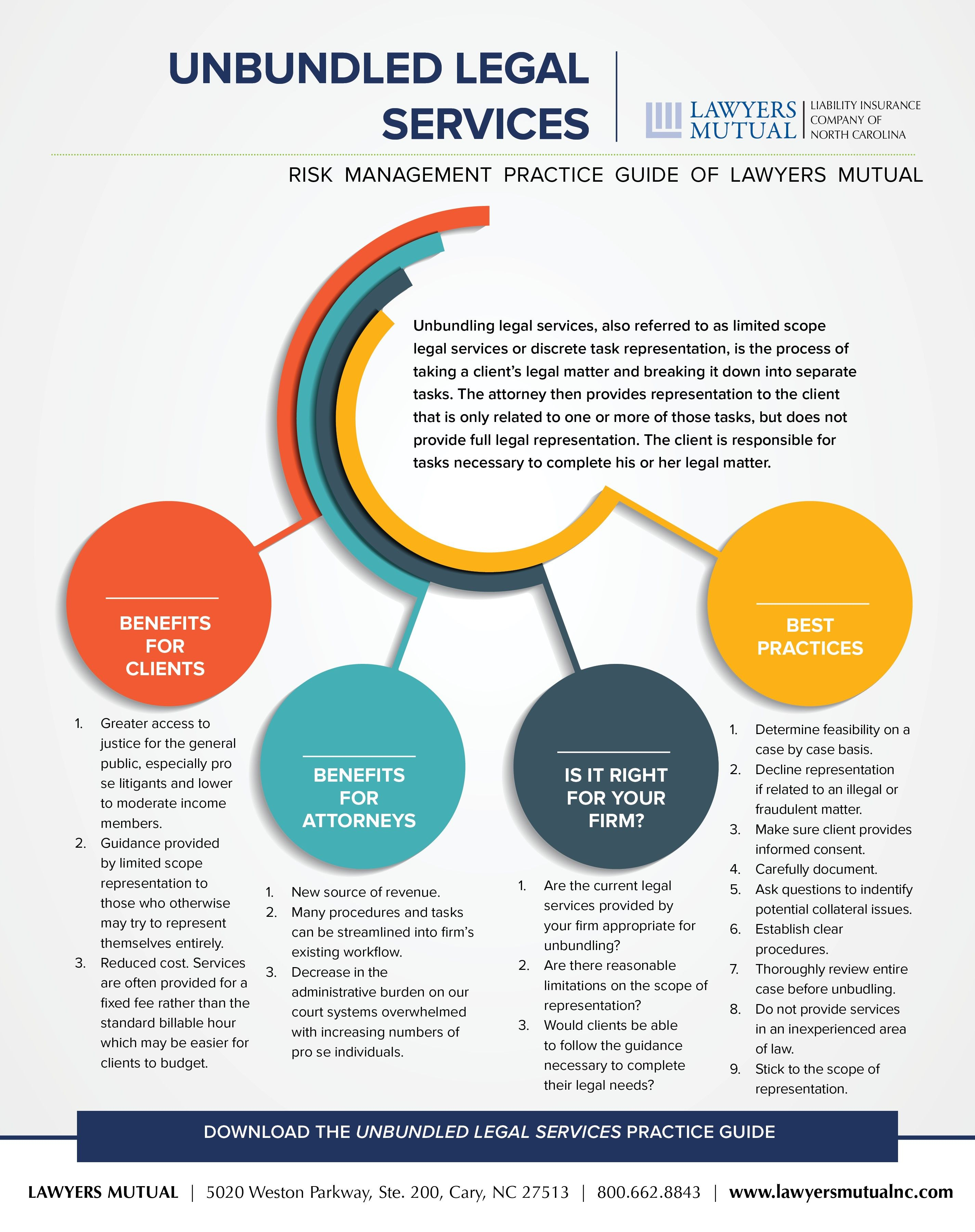 Image result for legal service infographic business
