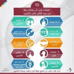 مهارات خطوات إدارة الوقت Self Development Life Skills Activities How To Better Yourself