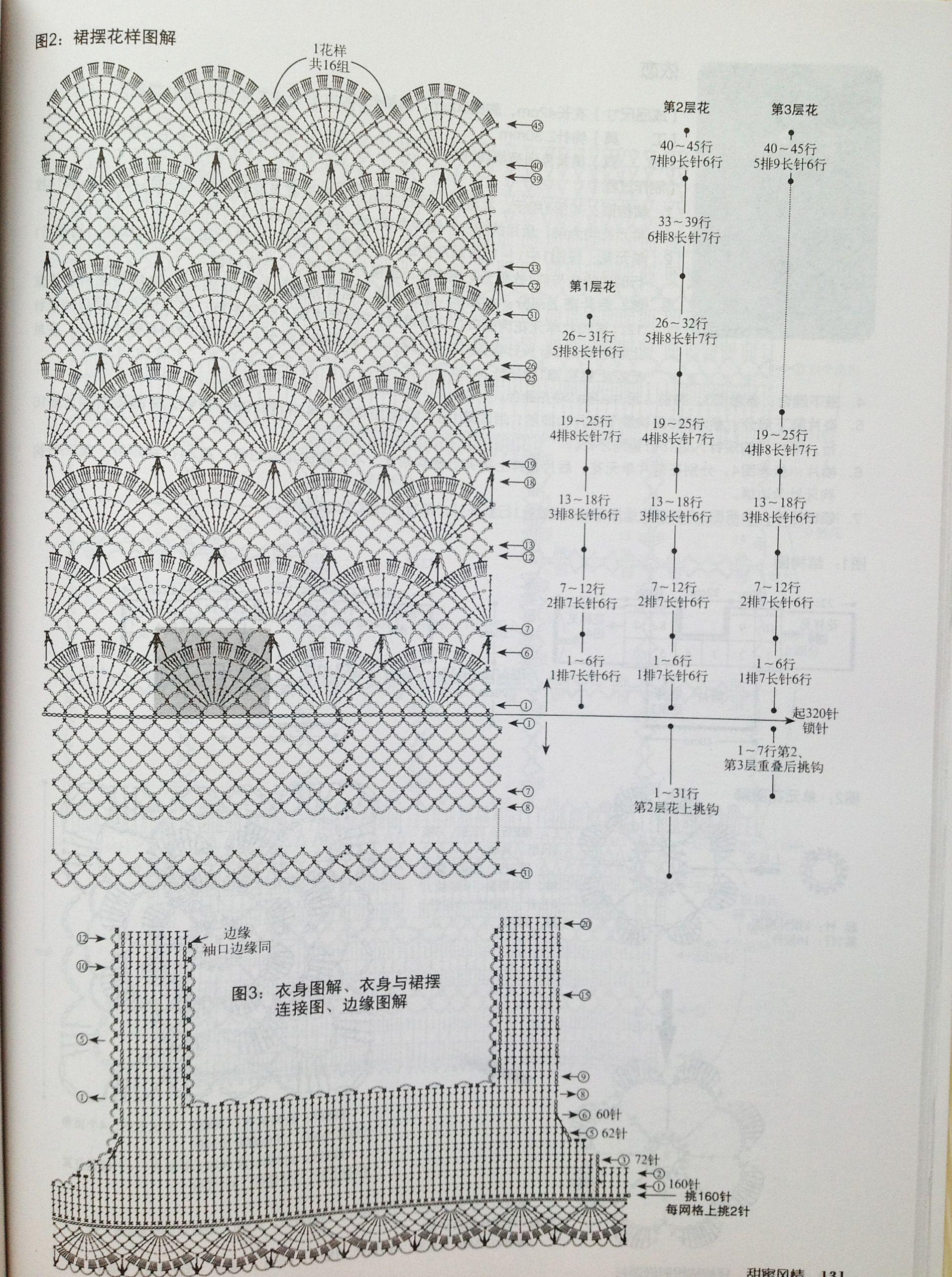 133.jpg | Suknie - schematy | Pinterest | Blusas de crochet, Patrón ...