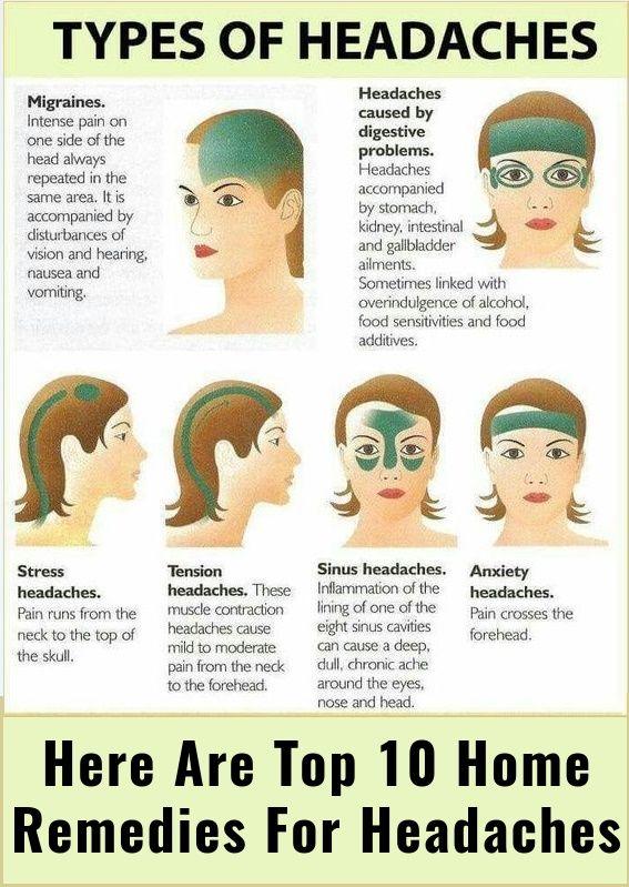 Natural Remedies For Headaches Com