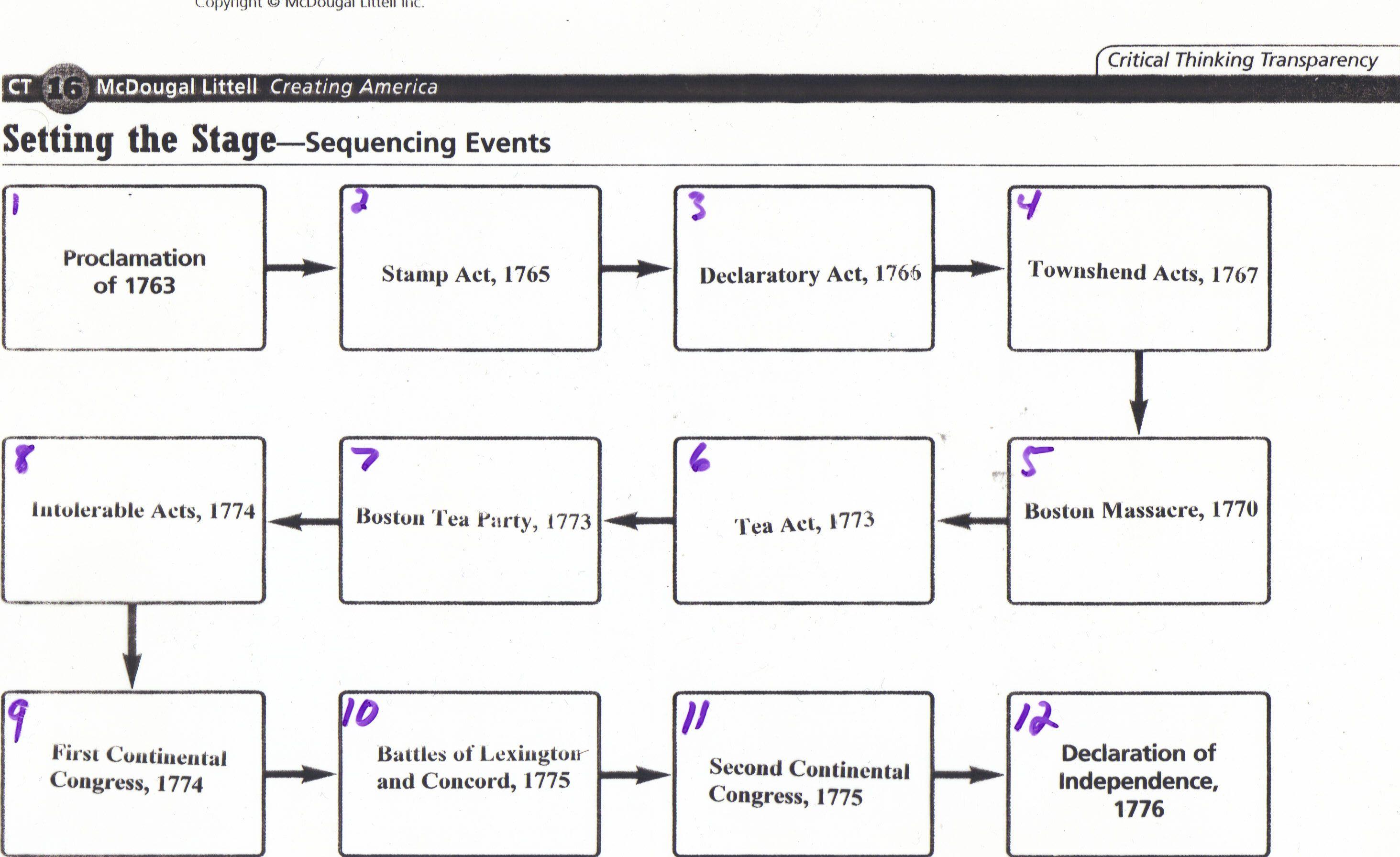 Road to Revolution Timeline   Social studies worksheets [ 1792 x 2927 Pixel ]