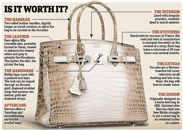 The Hermes Birkin Bag Was One Of Two Sold In Hong Kong For A Total 358 000 And Were Described As Extremely Rare Versionost Definitely