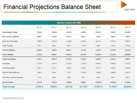 Financial Projections Balance Sheet Printable Templates