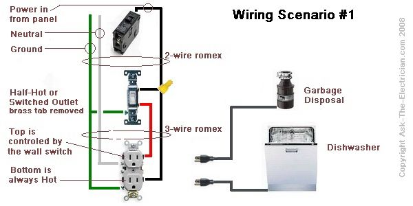 Wiring A Switched Outlet Diagram Siemens Duct Detector Dishwasher Plug Disposal On Power Via Switch
