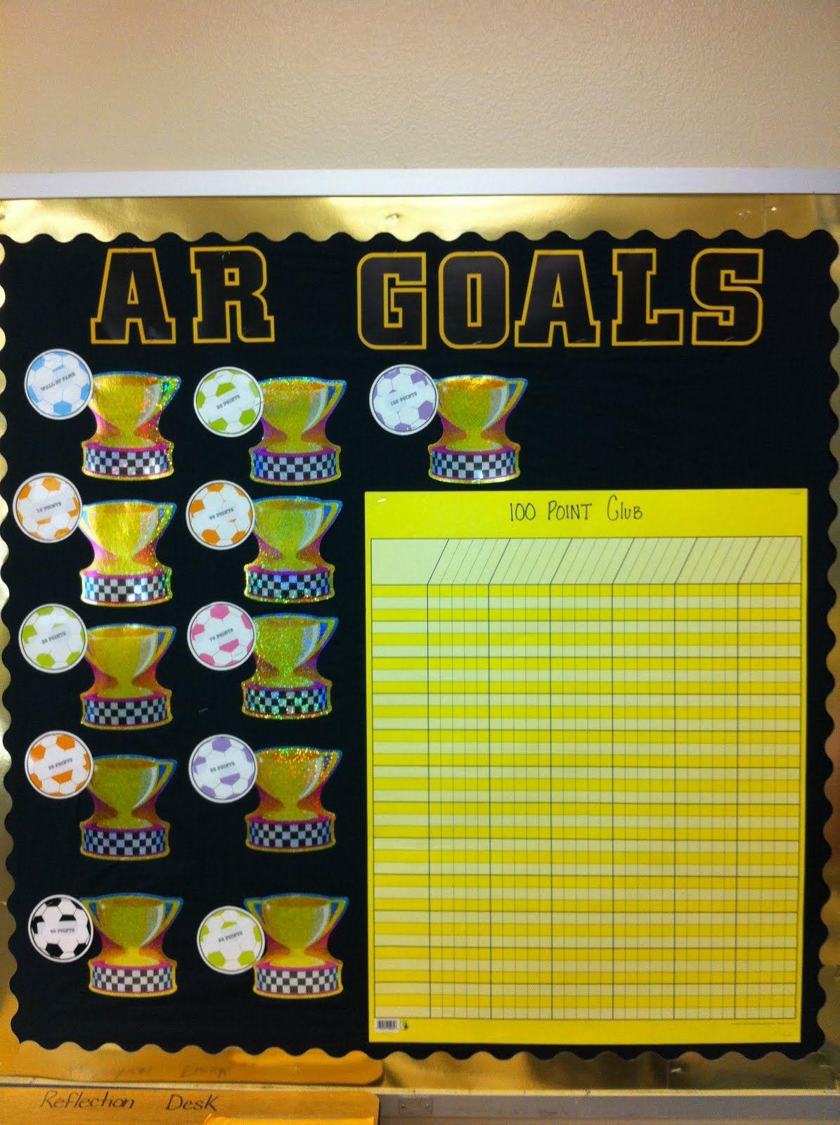 Ar Goals Board Classroom Job To Keep Up Board Goal Tracking