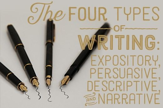 definitions and explanations of the four types of writing expository persuasive descriptive and narrative