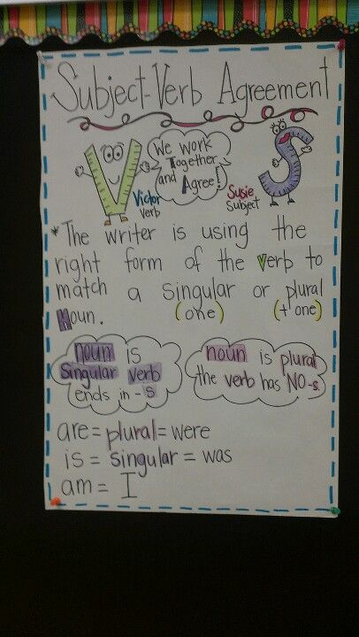 Week 2 Subject Verb Agreement This Is A Good Poster Idea To