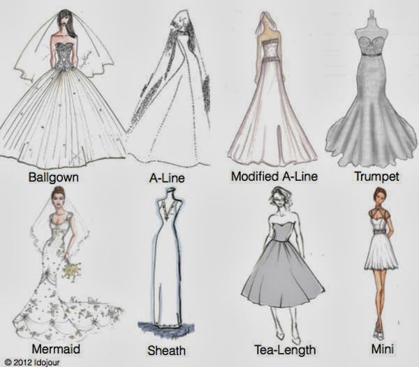 A Visual Glossary Of Wedding Gown Silhouettes More Glossaries For Her Backpacks Bags Bobby Pins Bra Types Hats Belt Knots Coats