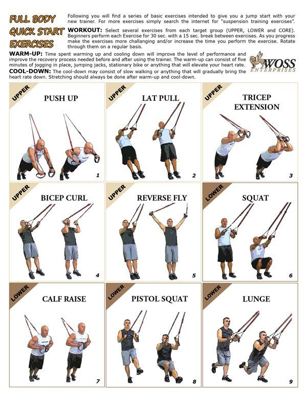 Fabulous image within trx workout plan printable