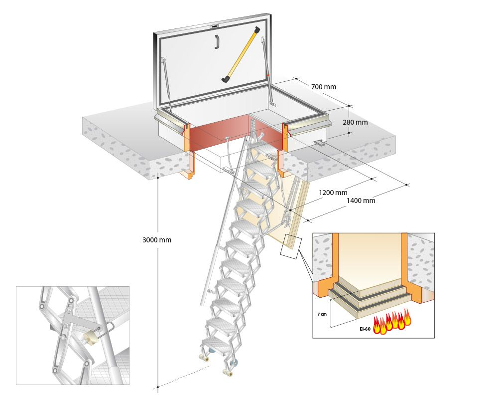 Roof Hatch With Scissor Stairs Fire Rated Attic Flooring Small Attic Room Attic Rooms