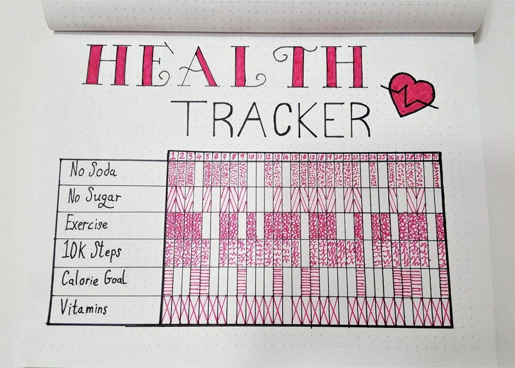 Weight Loss Tracker for Bullet Journal - Develop Healthy Habits
