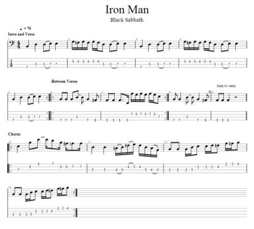 iron man free guitar pro bass tab for my son in 2019 guitar tabs bass guitar songs. Black Bedroom Furniture Sets. Home Design Ideas