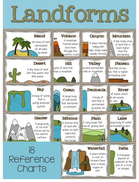 Landforms reference charts also and spring break anchor social studies rh pinterest